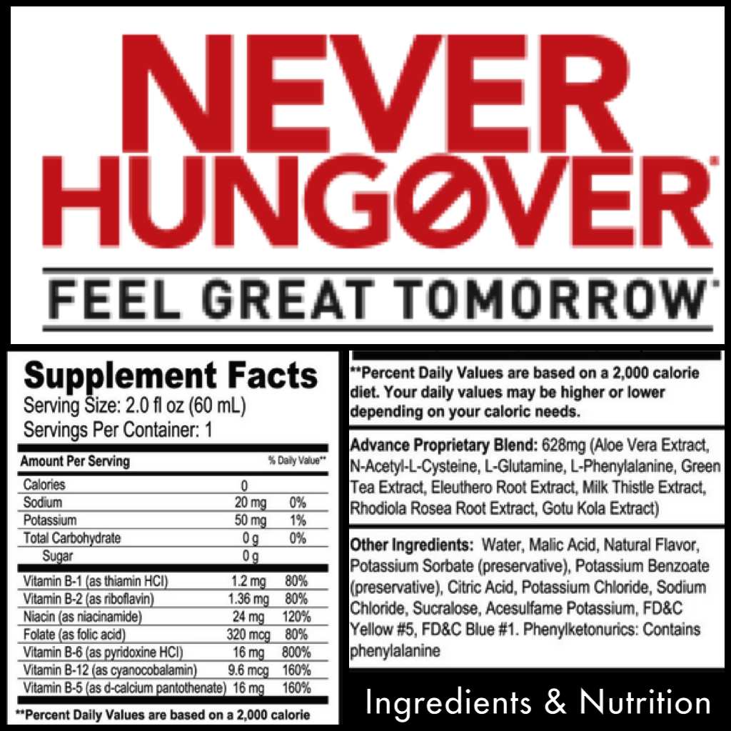 A collage from Never Hungover's nutrition label for informational purposes. According to NH's website the claims have not been evaluated by the FDA.